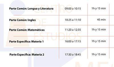 Estructura de la Prueba de Acceso a e estudios Ciclos Formativos Grado Superior